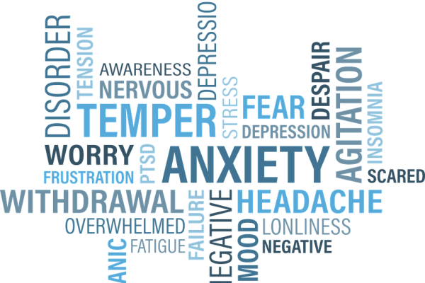 Positive Psychology Depression and Anxiety